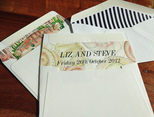 Customised envelope liners